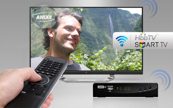 tv now plus zugang passwort vergessen